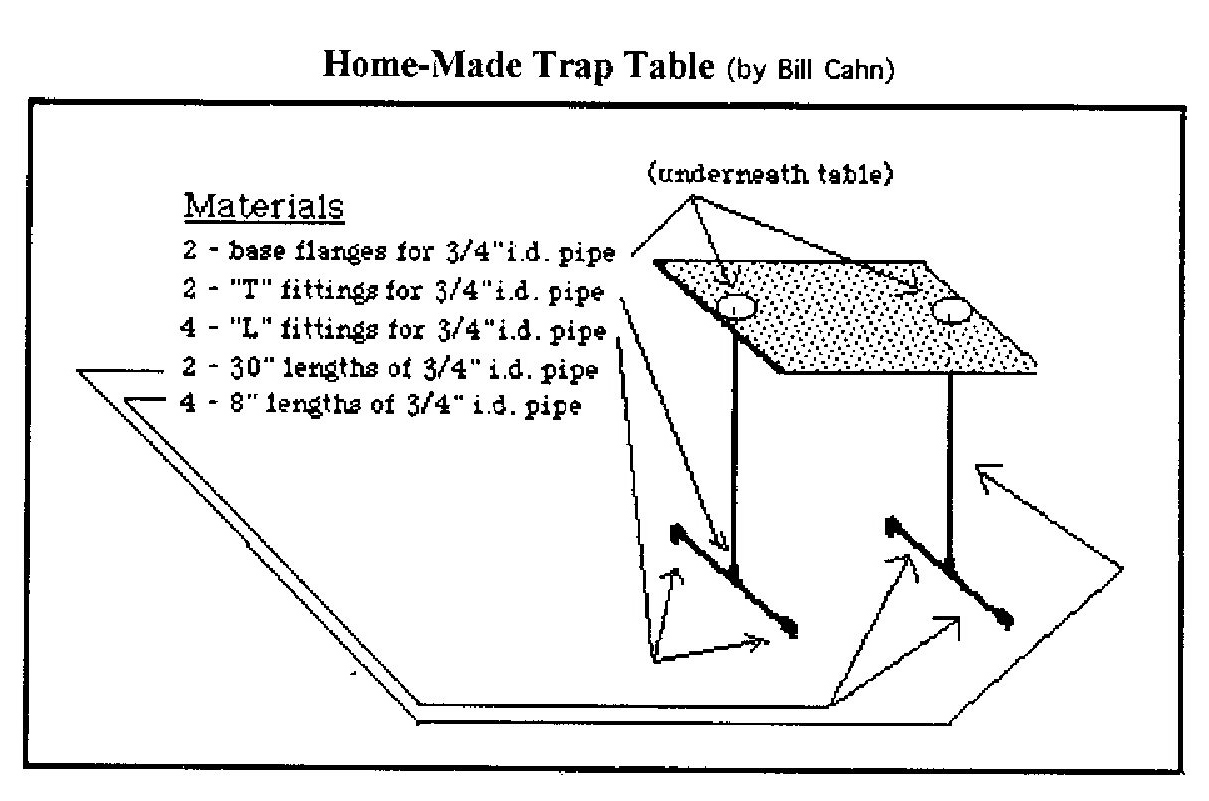Diagram for a Trap Table